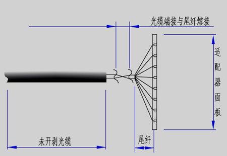 光纤快速连接器在FTTH中的应用 - 讯石光通讯网-做光 ...