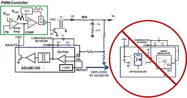 隔离式误差放大器代替光耦合器和分流调节器